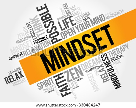 Mindset word cloud concept - stock vector