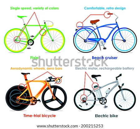 Modern cruiser, fixie, time-trial bicycle and electric bike infographics - stock vector