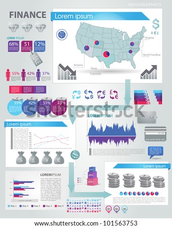 Modern infographics set. USA Map and Information Graphics with finance icons. Easy to edit - stock vector