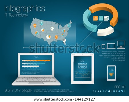 Modern realictic infographics set and icons IT tehnology. Map of USA and Information Graphics - stock vector