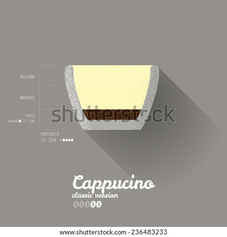Modern Simple Cappuccino Classic Recipe Poster - Coffee Infographic - Vector Illustration - stock vector