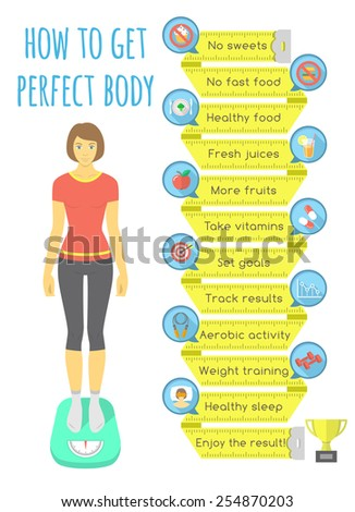 Modern vector flat infographics elements for fitness and shaping. Girl with slim figure and points to achieve the ideal figure in the form of a measuring tape and conceptual icons with inscriptions - stock vector