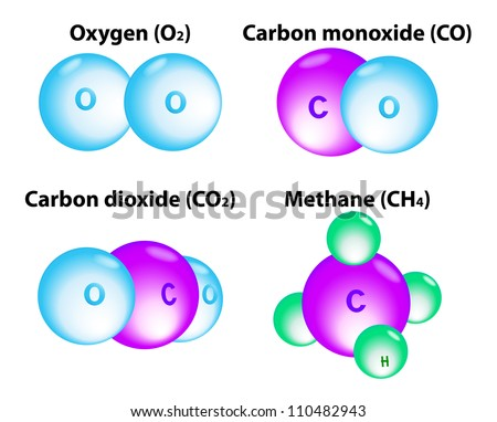 molecule Methane, Oxygen, Carbon monoxide, carbonous oxide, Carbon dioxide. Formula. Atoms connected. - stock vector