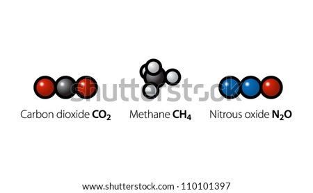 Molecules of the three most common greenhouse gases: carbon dioxide, methane and nitrous oxide. - stock vector