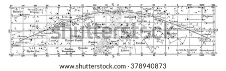 Movement & positions of Mars during the year 1874, vintage engraved illustration. Magasin Pittoresque 1873. - stock vector