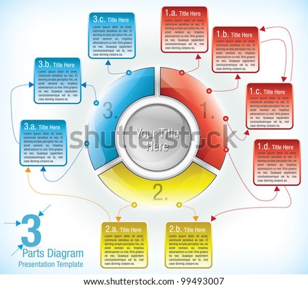 Multicolored presentation template of a segmented wheel with three equal segments and a varying number of attached information text boxes and arrows connecting them - stock vector