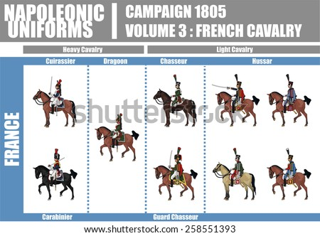 Napoleonic Uniforms Illustration Infographic Chart, Campaign 1805, Volume 3 French Cavalry, Isolated on White Background, EPS 10 Vector - stock vector