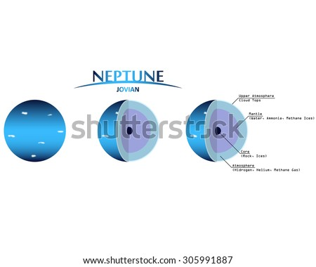Neptune Layers Clip Art with Info Graphics Jovian Planet - stock vector