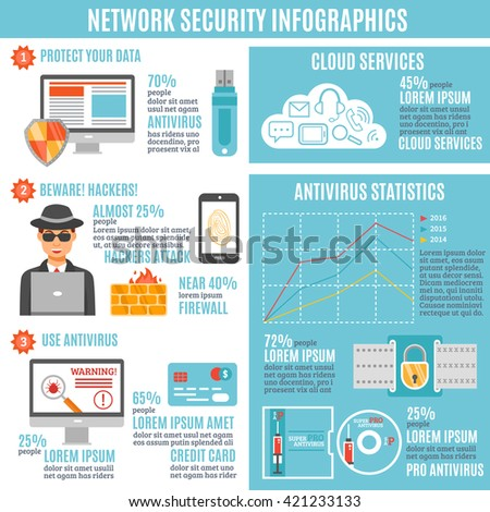 Network security infographic layout with hackers attack and antivirus statistics cloud service and firewall information flat vector illustration  - stock vector