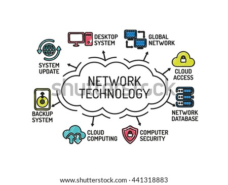 Network Technology chart with keywords and icons. Sketch - stock vector