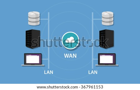 Networking with WAN and LAN connectivity local area network wide area network intranet topology - stock vector