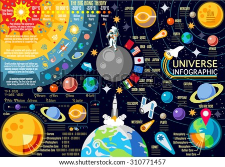 New Horizons of Solar System Infographic. NEW bright palette 3D Flat Vector Icon Set Planets Pluto Venus Mars Jupiter Comet Skyrocket and Astronaut the Universe Around the Sun. - stock vector