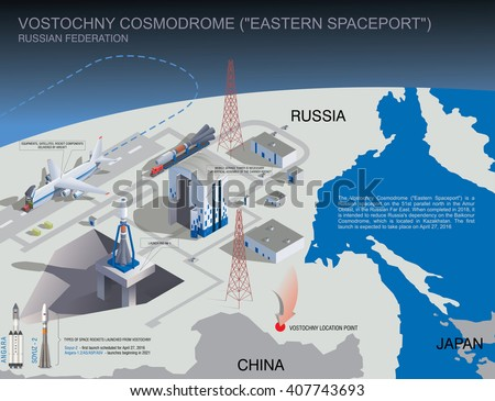 Newest spaceport built in Russia in the Far East. Vostochny cosmodrome infrastructure infographic. Soyuz 2 spaceship launch pad. Space industry and technology concept. Vector illustration - stock vector