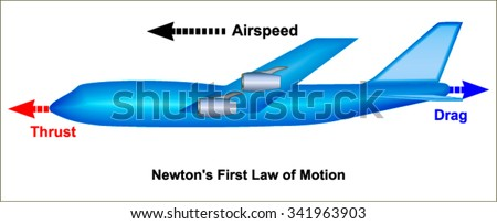 Newton's First Law of Motion - stock vector