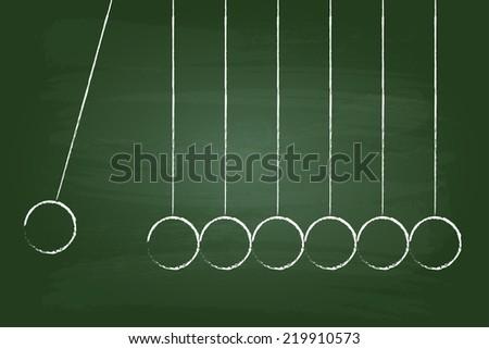 Newtons Cradle On School Green Chalkboard - stock vector