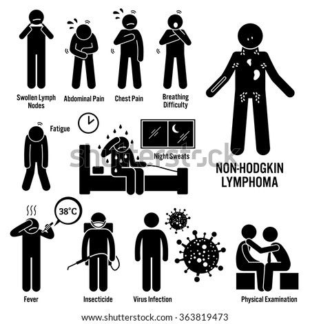 Non-Hodgkin Lymphoma Lymphatic Cancer Symptoms Causes Risk Factors Diagnosis Stick Figure Pictogram Icons - stock vector