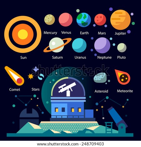 Observatory, solar system: all planets and moons, the sun, stars, comets, meteor, constellation. Vector flat space illustration - stock vector