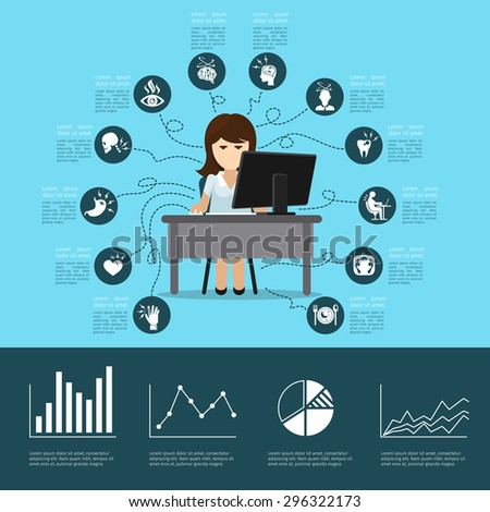 Office syndrome infographics. Computer and health, pain in back, headache and stress. Vector illustration - stock vector