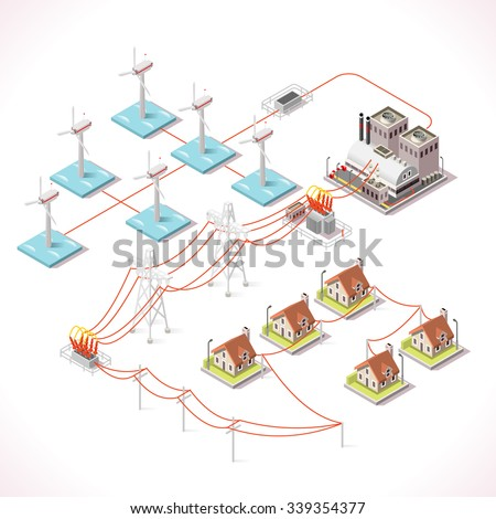 Offshore Wind Farms. Isometric Windmill Power Plant Factory Electric Power Station Electricity Grid and Energy Supply Chain. Energy Management Diagram 3d Vector Illustration JPG JPEG Image EPS 10 AI - stock vector