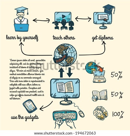 Online education e-learning science sketch infographic with computer and studying icons vector illustration - stock vector