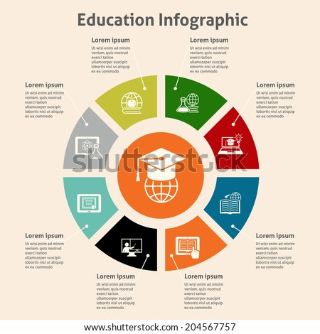 Online education global studying infographic with pie chart vector illustration - stock vector