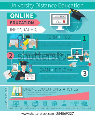 Online education infographics set with training exam diploma symbols and statistic charts vector illustration - stock vector