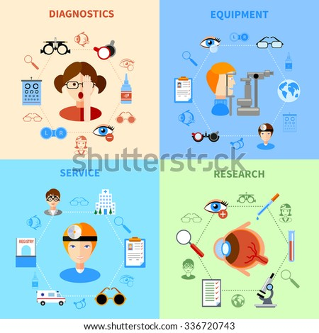 Ophthalmology and eyesight icons set with diagnostics equipment service and research symbols flat isolated vector illustration  - stock vector