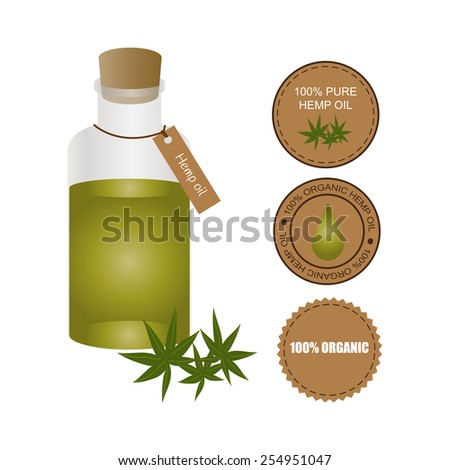 Hemp Oil Good For Your Skin