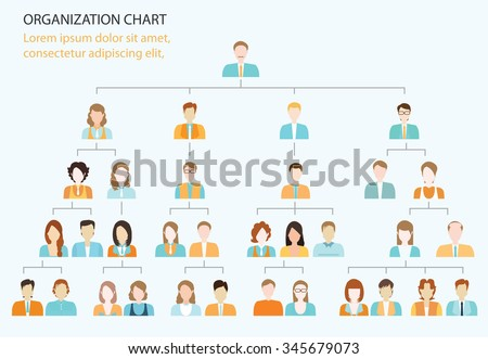 Organizational chart corporate business hierarchy ,people structure, business people conceptual vector illustration. - stock vector