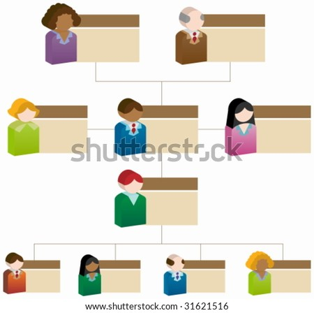 Organizational People Box  Chart : Flowchart diagram with blank space for copy. - stock vector