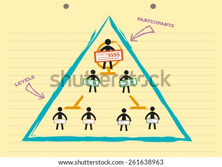 Participants in Different Levels of a Pyramid Scheme Holding Checks with Dollar Earnings on a Notepad style infographics. Editable EPS10 Vector image and jpg illustration.  - stock vector