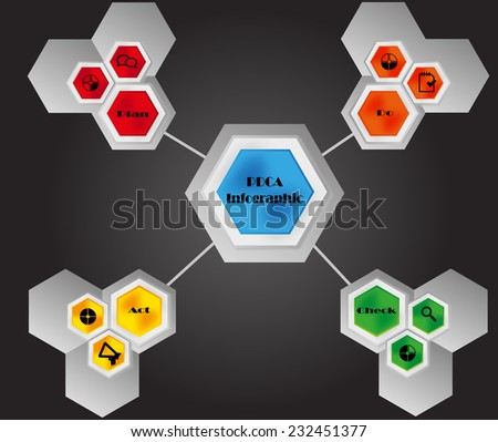 PDCA infographic with named steps in separate parts and with signs and symbols plus continues pie charts on black background - stock vector