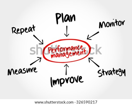 Performance management mind map flowchart business concept for presentations and reports - stock vector