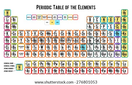 Periodic table of the elements on white background, vector illustration - stock vector