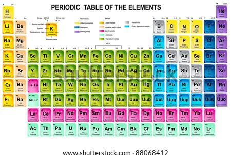 Stock Vector Periodic Table Of The Elements With Atomic Number Symbol And Weight