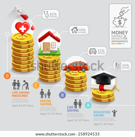 Personal money saving planning infographics template. Gold coins money stack. Vector illustration. Can be used for workflow layout, banner, diagram, number options, web design, timeline. - stock vector