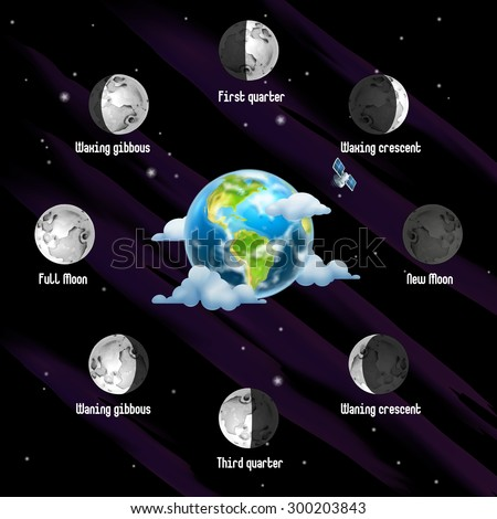 Phases of Moon, vector background - stock vector