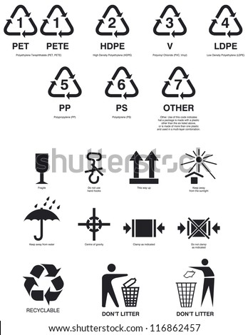 Pictograms for the recycling symbols for plastic products and other products. - stock vector