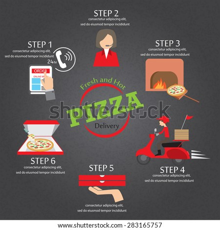 pizza express services infographics background and elements, process and step of delivery.  Can be used for layout, banner, diagram, web design, brochure template. Vector illustration - stock vector