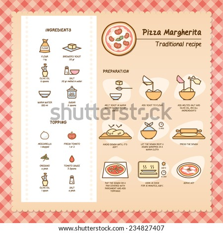 Pizza margherita traditional recipe with ingredients and preparation - stock vector
