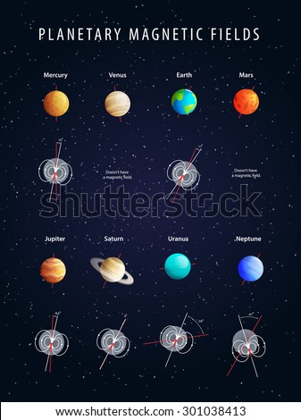 Planetary magnetic fields, realistic colored poster vector - stock vector