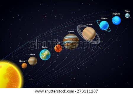 Planets that orbit the sun astronomy educational aid banner diagonal design with black background abstract vector illustration - stock vector