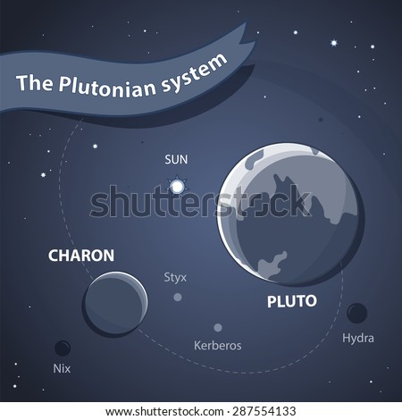 Pluto System. Space Background with Planets, Orbits and Stars. Gray scale Banner. Satellites of Pluto - Charon Hydra, Nix, Styx and Kerberos. Vector illustration for your design. - stock vector