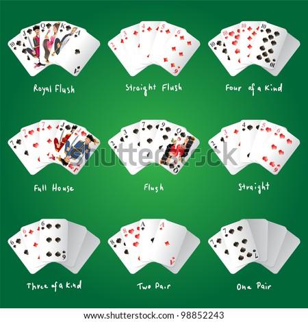Poker rankings - stock vector