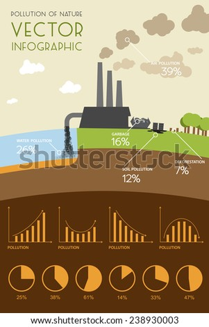 Pollution of nature infographic. Vector flat design - stock vector