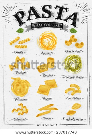 Poster set of pasta with different types of pasta: fusilli, spaghetti, gomiti rigati, farfalle, rigatoni, ravioli, tortiglioni, cellentani, penne, conchiglie rigate in vintage style. Vector - stock vector