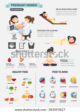Pregnant woman infographics.vector illustration. - stock vector