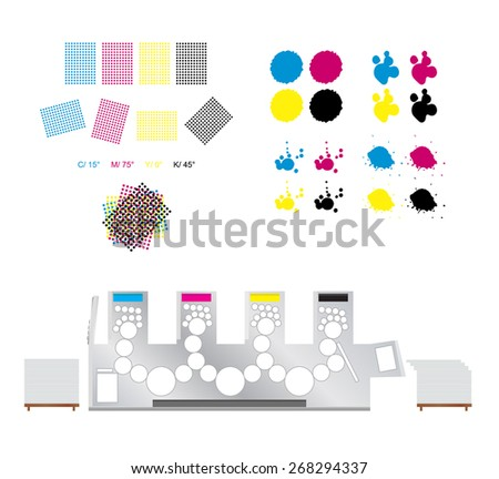 Printing and polygraphy vector set - printing rosettes, printing machine and cmyk blots  - stock vector