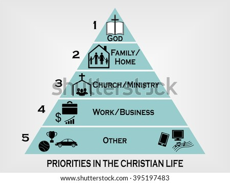 priorities in the Christian life in the form of a pyramid with the level of importance - stock vector