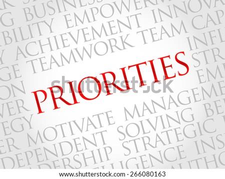 PRIORITIES word cloud, business concept - stock vector